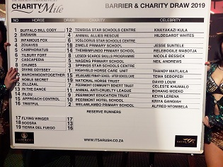 Charity Mile field with draws